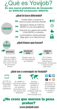 Yovijob Infografía