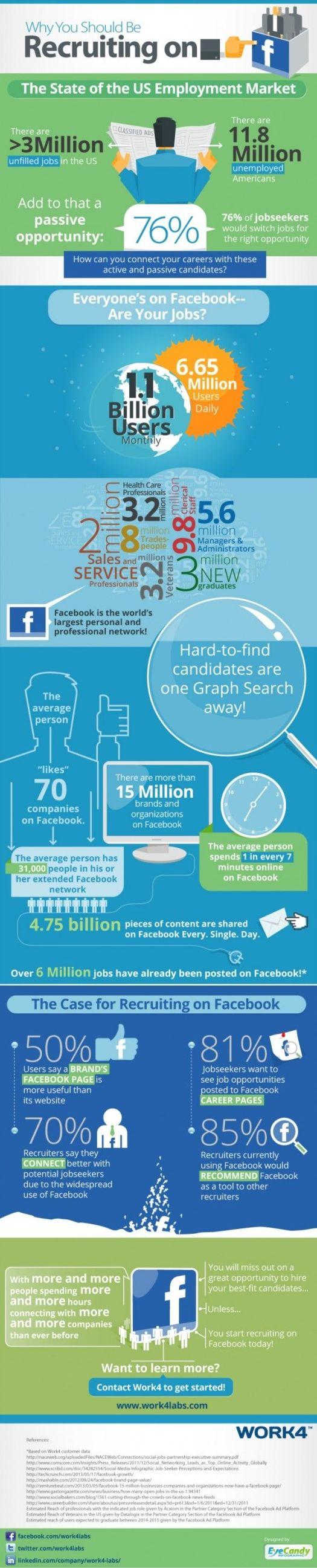 facebook_trabajo
