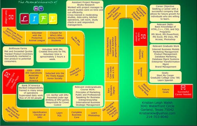curriculum5