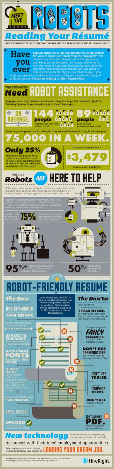 Robots reading your résumé