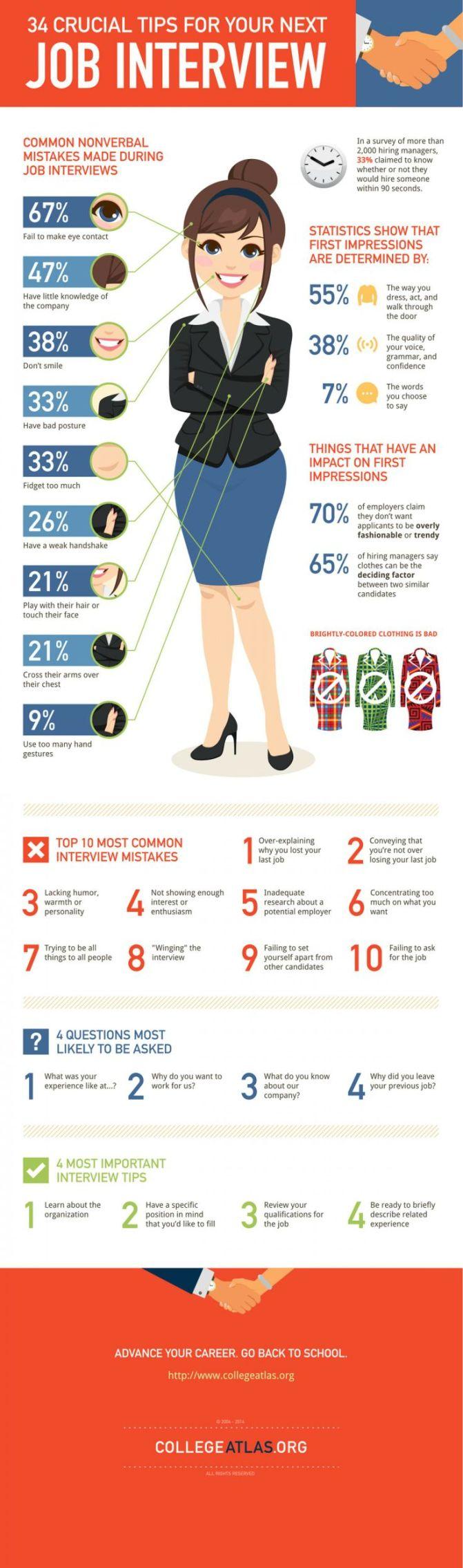 infografía entrevista trabajo