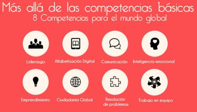 8 competencias globales