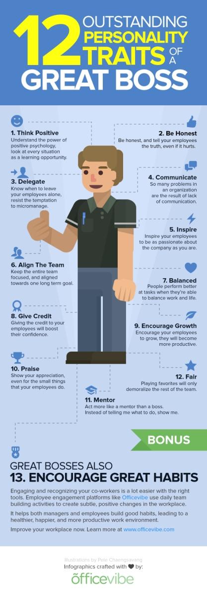 Las 12 características más destacadas del buen líder.