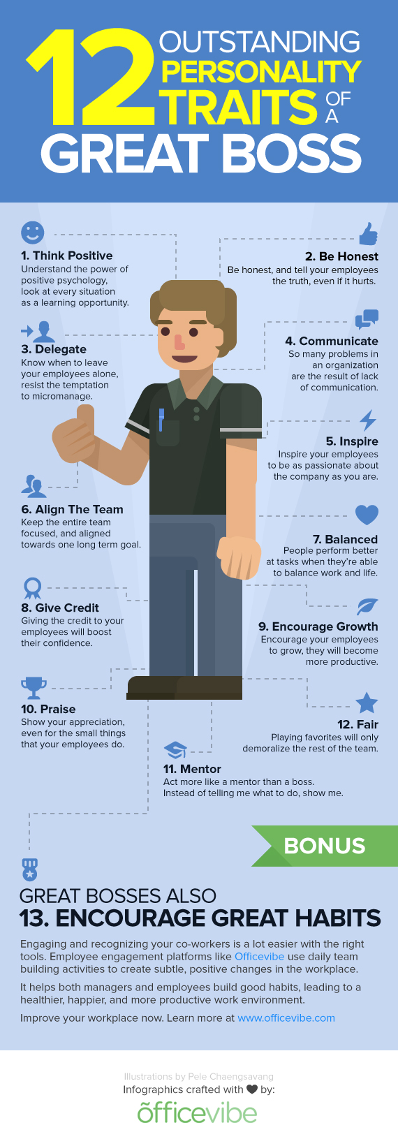 infographic great boss