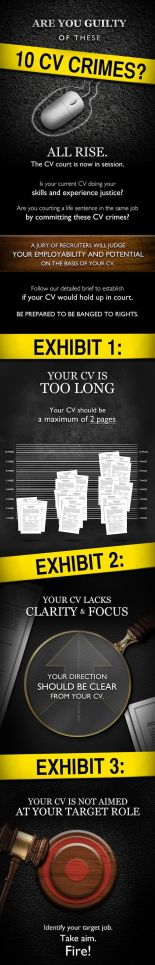 Se ha escrito un crimen... en tu CV