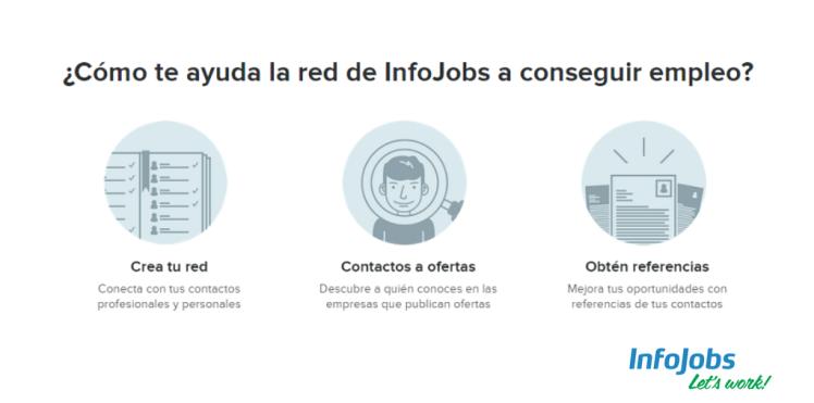 RedContactos_InfoJobs_4