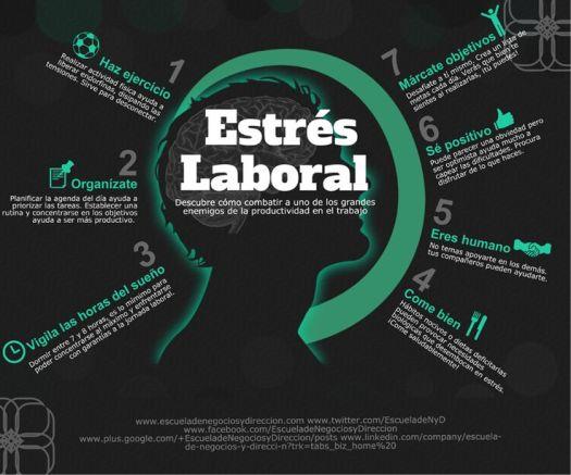 Estrés Laboral
