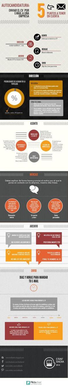 infografía enviar cv a empresa
