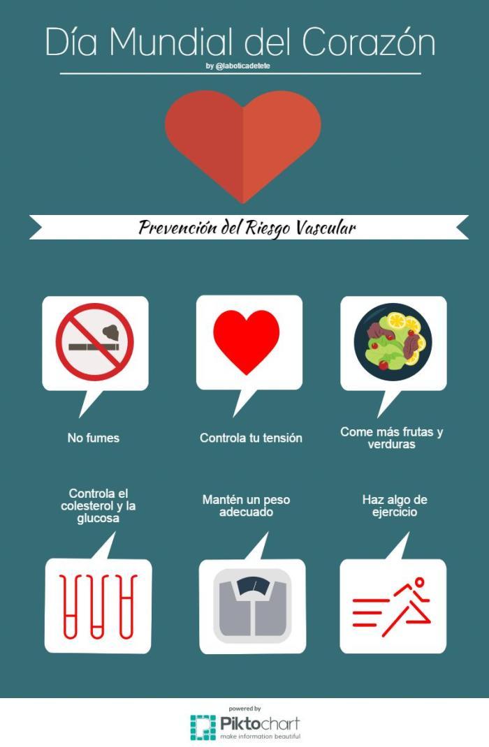 ¡Cuida tu corazón! en el #DiaMundialDelCorazon