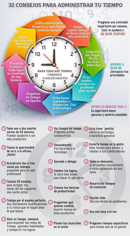 Un buen puñado de consejos para administrar tu tiempo