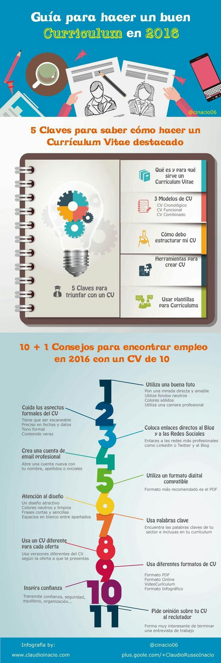 Infografía para hacer un buen CV en 2016 – El Blog de Iñaki González