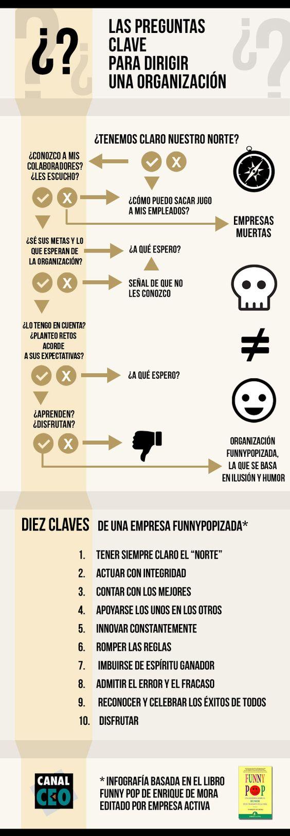 Claves empresa funnypopizada