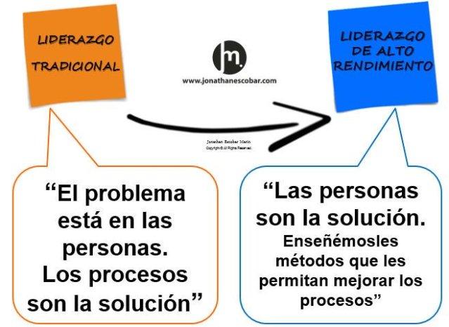 las-personas-son-la-solucion