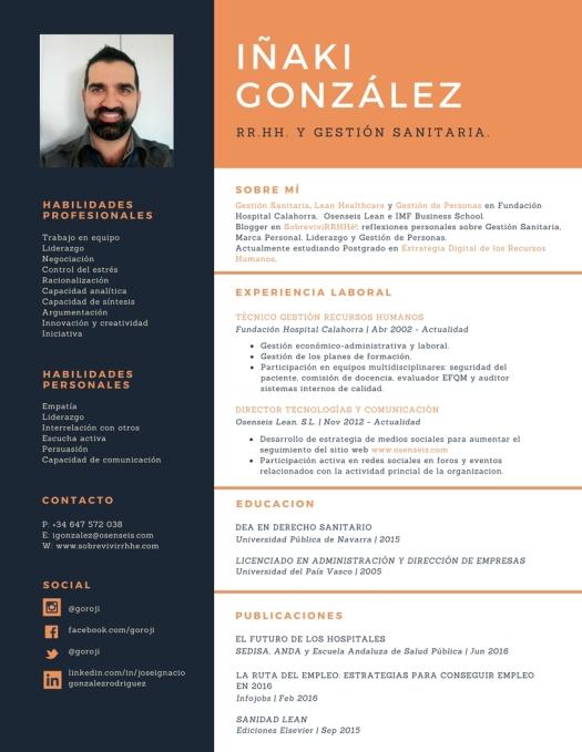 CV con Canva