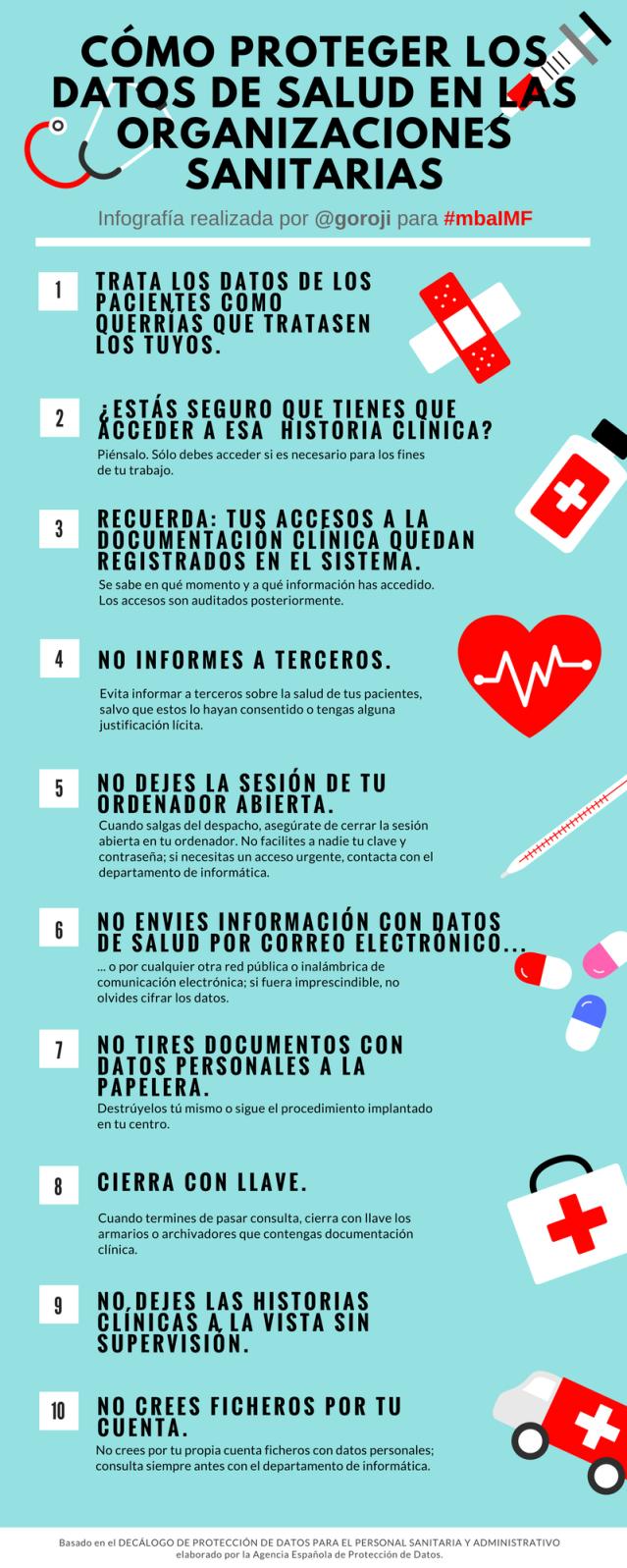 Infografía Cómo proteger datos salud organizaciones sanitarias