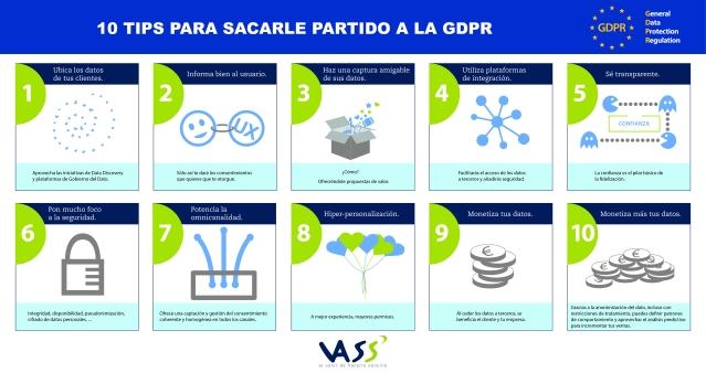 Infografía 10 tips para sacarle partido a la GDPR