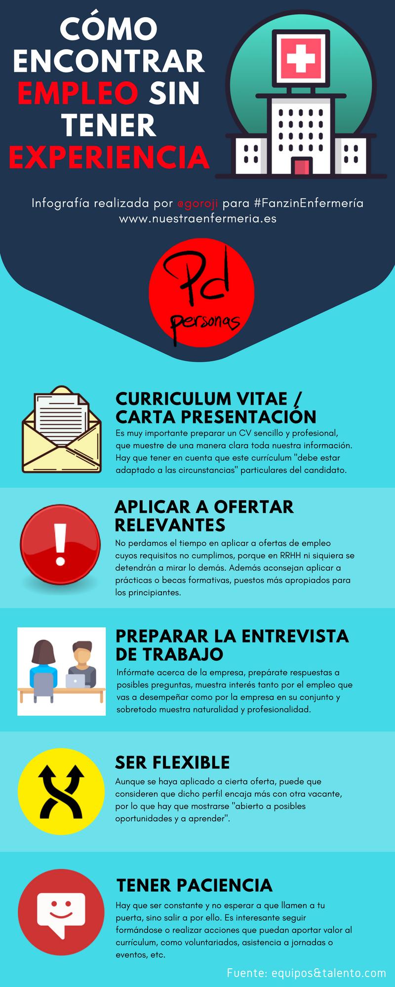 Contemporáneo Carta De Cubierta Del Curriculum Vitae Del Técnico ...