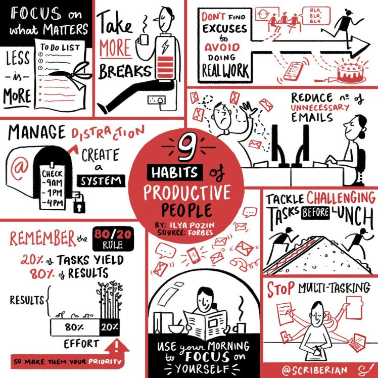 9 hábitos de la gente productiva