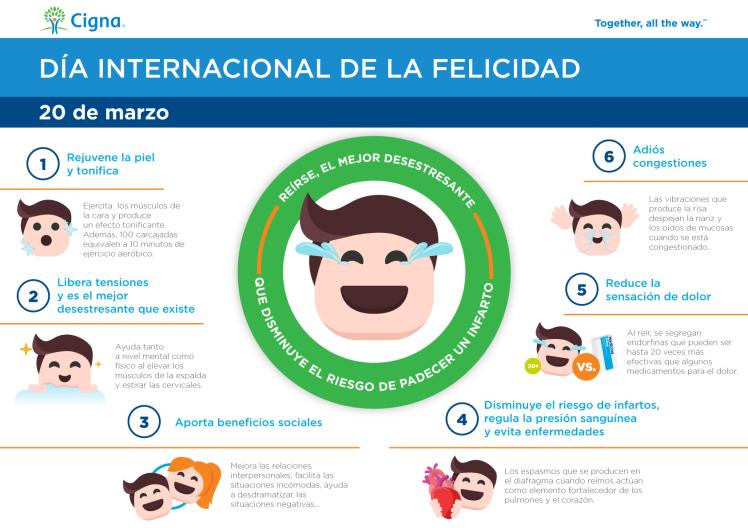 Día Internacional de la Felicidad_Cigna