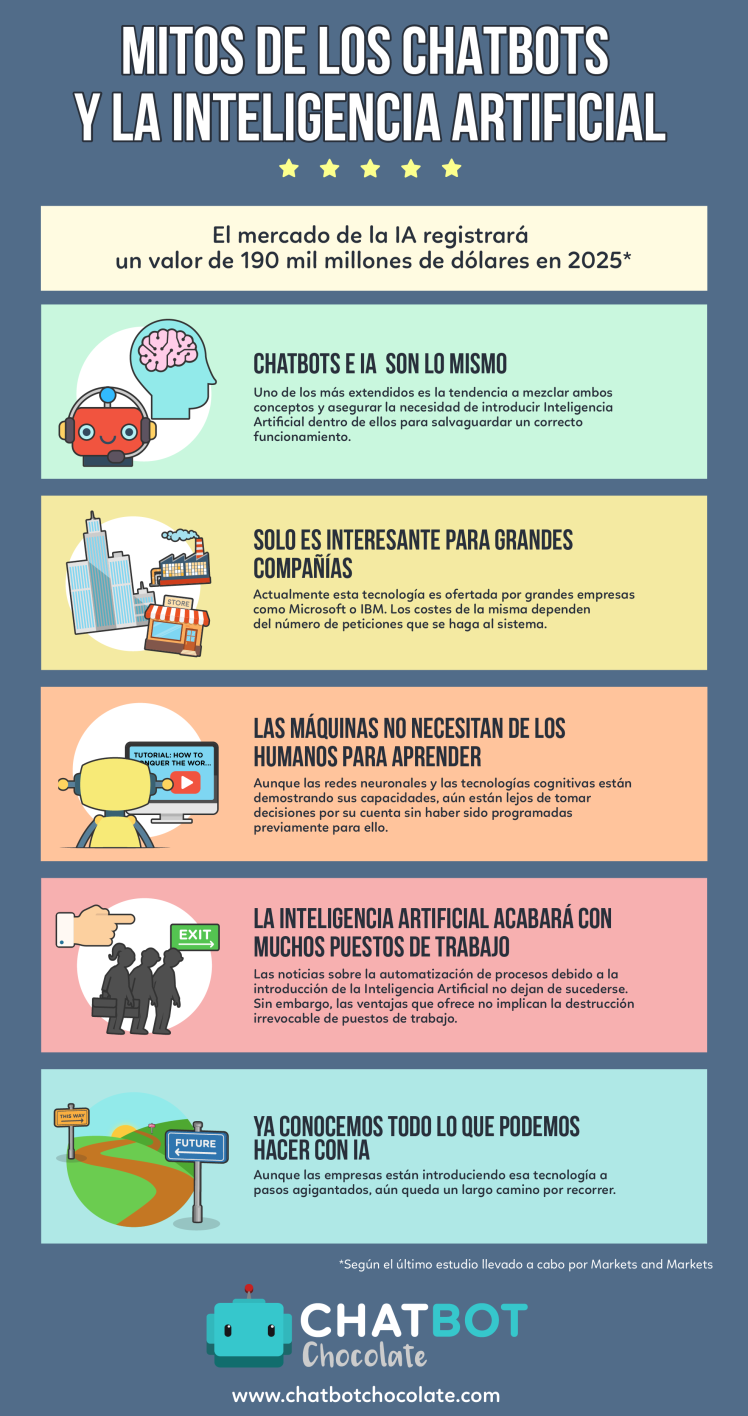 infografía_Mitos chatbots e Inteligencia Artificial